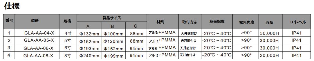 明装式参数1.png