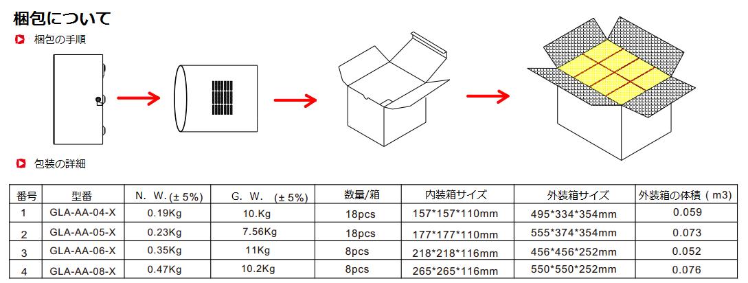 明装式包装图与数据.png